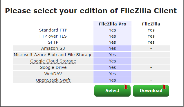 Installare Filezilla - Download Versione Gratuita